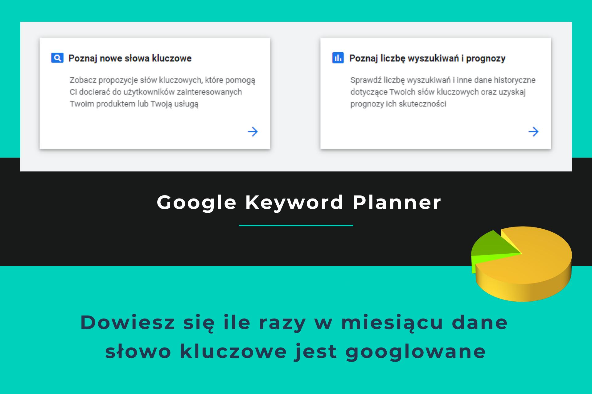 Co tojest google keyword planner